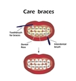 Care braces Interdental brush teeth Dental floss vector image