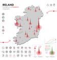 map ireland epidemic and quarantine emergency vector image