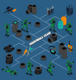 paintball club isometric infographics vector image vector image