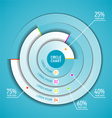 Circle chart infographic template vector image vector image
