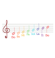 do re mi musical gamma notes vector image