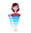 woman portrait manager sales funnel with steps vector image vector image