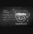 chalk drawn sketch shakerato coffee recipe vector image vector image
