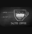 chalk drawn sketch salted coffee recipe vector image
