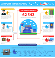 Work Of Airport Infographic vector image vector image