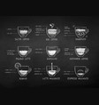 sketches collection coffee recipes vector image vector image