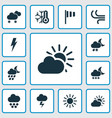weather icons set with partly cloudy snowy sunny vector image