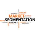 word cloud - market segmentation vector image vector image