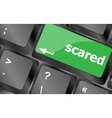 Keyboard with hot key - scared word Keyboard keys vector image vector image