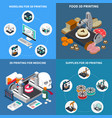 printing 3d isometric design concept vector image vector image