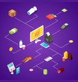 supermarket shopping isometric 3d infographics vector image vector image