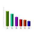 isolated colored business graph vector image vector image