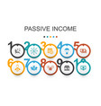 passive income infographic design template vector image vector image