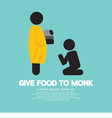 Give Alms To Monk Symbol vector image
