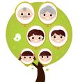Cartoon generation family tree isolated on white vector image