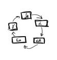 doodle diagram vector image