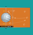 showing a volleyball court with arrows vector image vector image