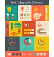 Food Infographic Template vector image vector image