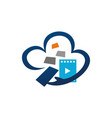Share image video app from cloud free