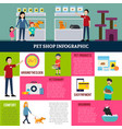 colorful pet shop infographic concept vector image