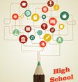 Back to school education pencil social network vector image