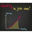 Quality is job one vector image vector image