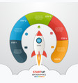5 steps startup circle infographic with rocket vector image