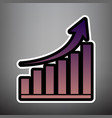 growing graph sign violet gradient icon vector image vector image