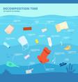 decomposition waste in ocean plastic pollution vector image vector image