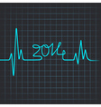 Heartbeat make 2014 vector image vector image