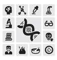 science icon vector image