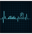 Heartbeat make aids word and symbol vector image